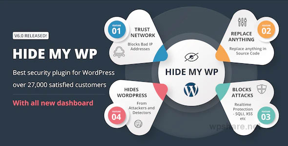 Hide My WP 6.2.3 – Amazing Security Plugin for WordPress!