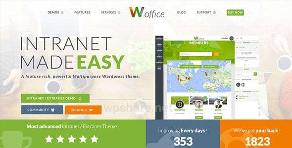 Woffice – Multipurpose Intranet/Extranet WordPress Theme v3.0.1