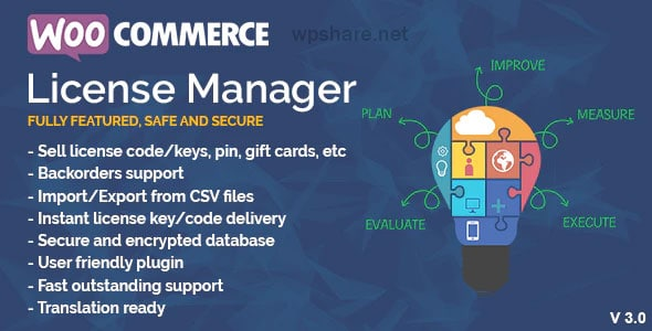 WooCommerce License Manager v4.3.5