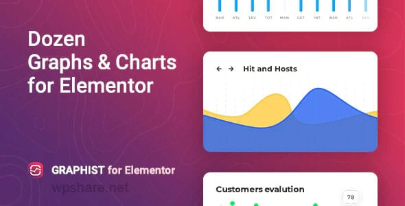 Graphist 1.1.0 – Graphs & Charts for Elementor